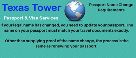 If You Need To Change Your Name Re Going Rely For Pport Remember Travel Doents Must Match Identification Or It