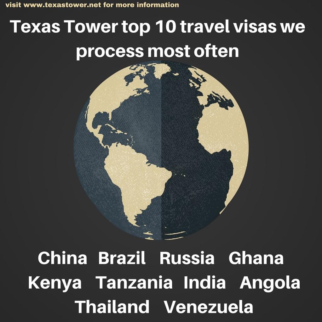 China, Brazil, Russia, Ghana, Kenya, Tanzania, India, Angola, Thailand Venezuela