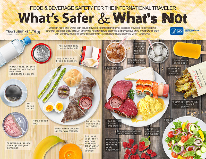 cdc inforgraphic food safety