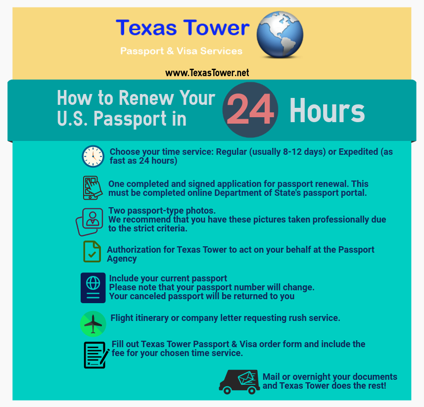 Check list for expediting your US passport in 24 hours through Texas Tower